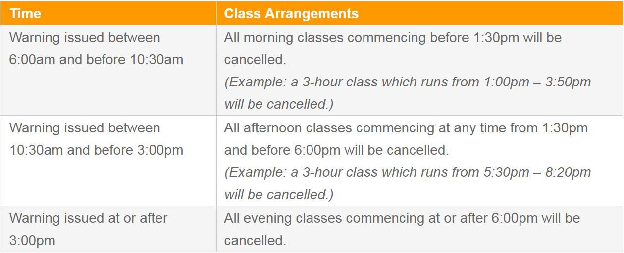 Badweather_Class Arrangements