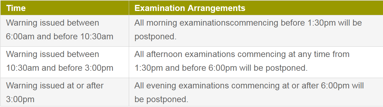 Badweather_Exam Arrangements