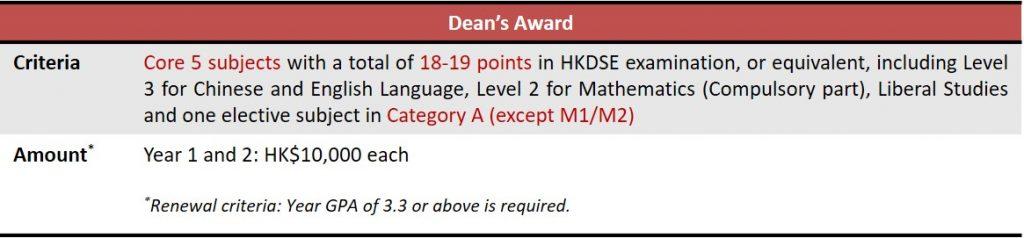 Dean's Award EN