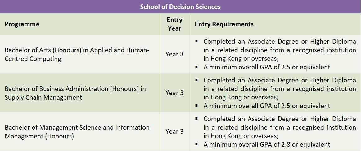 School of Decision Sciences