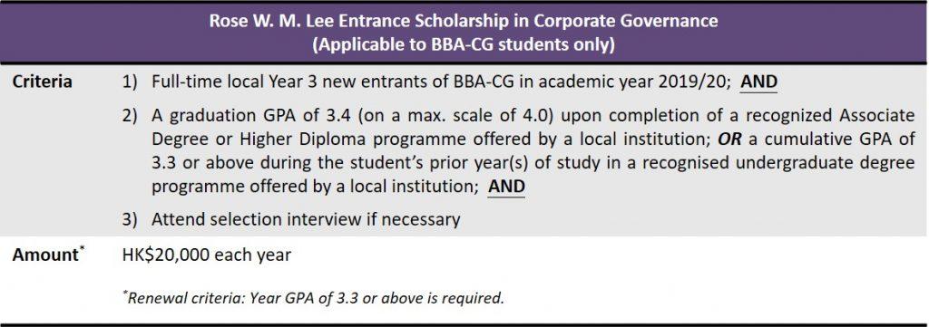 Sn-Yr CG Scholarship