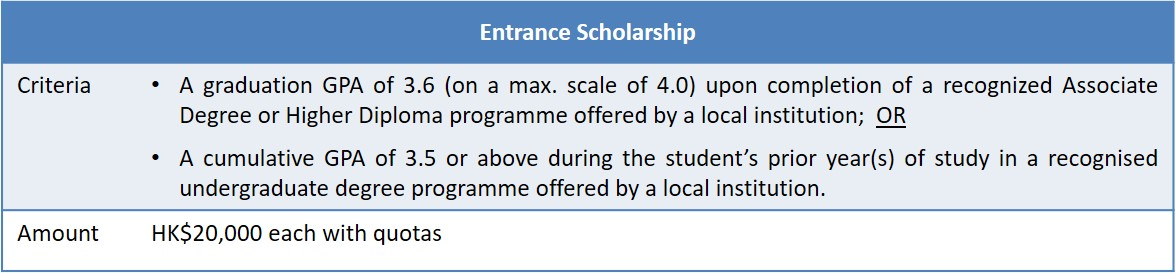 Sn-Yr Entrance Scholarship (Local)