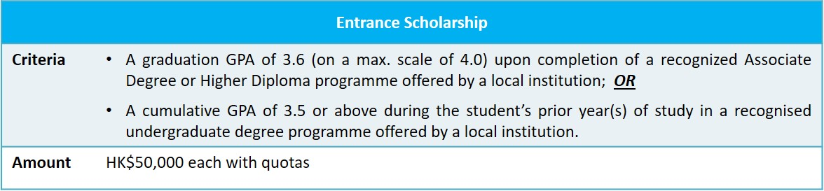 Sn-Yr Entrance Scholarship (Non-Local)