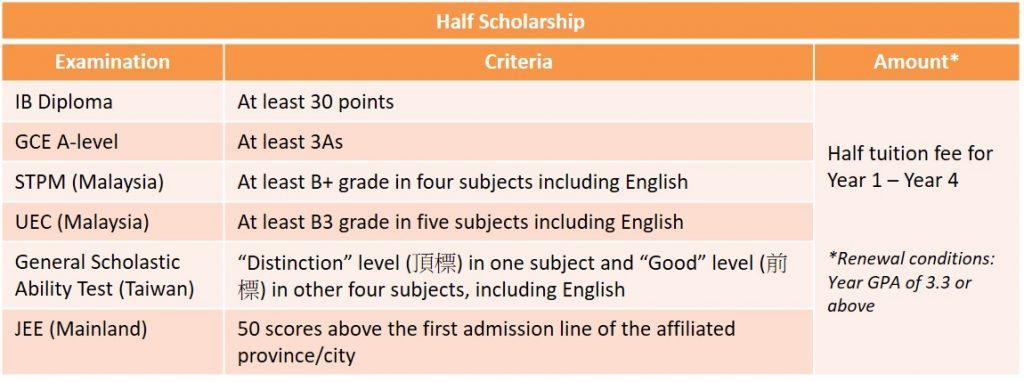 Half Scholarship