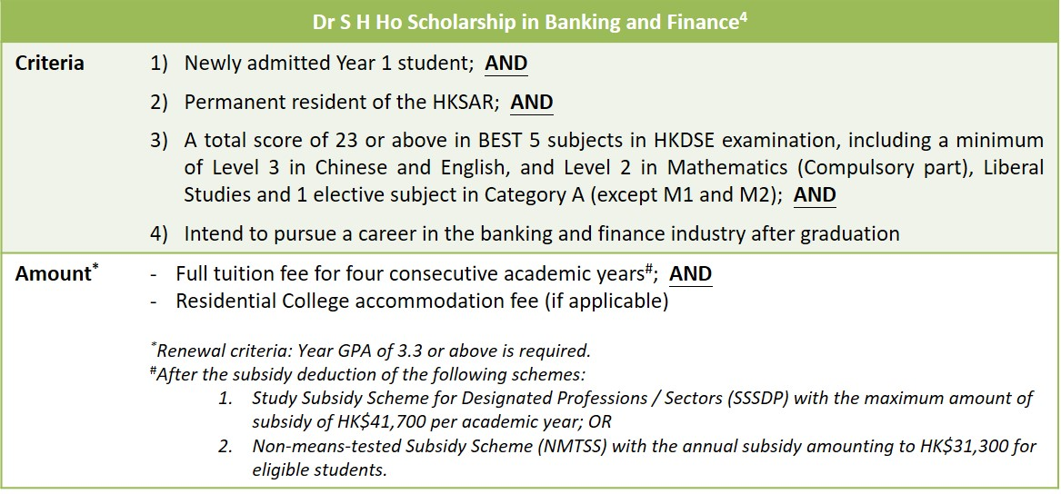 Prospective Students   » The Hang Seng University of Hong Kong