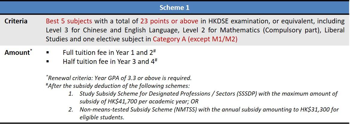 Prospective Students | » The Hang Seng University of Hong Kong