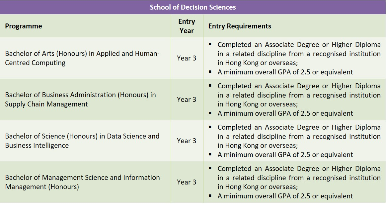 School of Decision Sciences