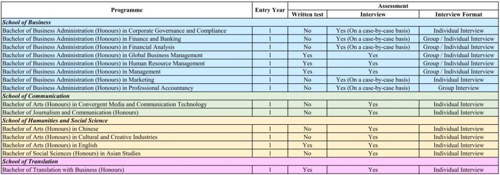Assessment_Y1_EN