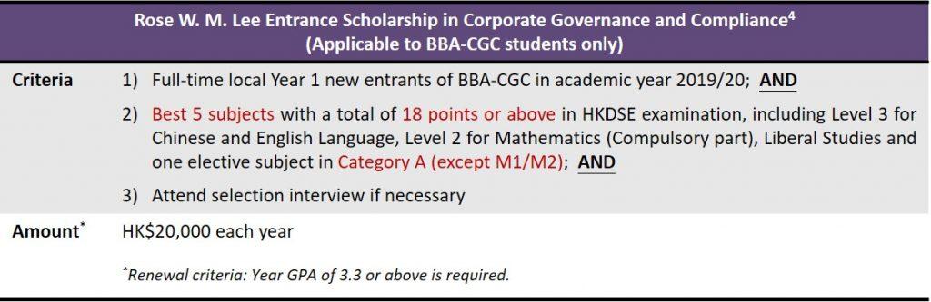 CG Scholarship EN