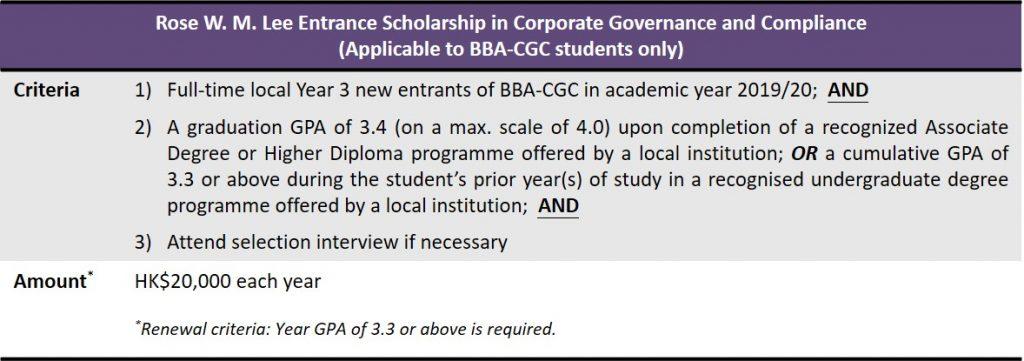 Sn-Yr CG Scholarship_EN