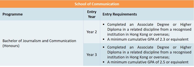 Entry Req_School of Communication_EN