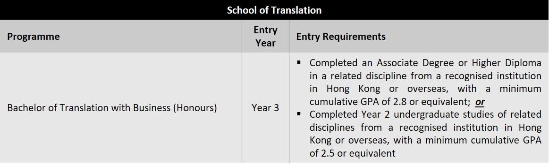 Entry Req_School of Translation_EN
