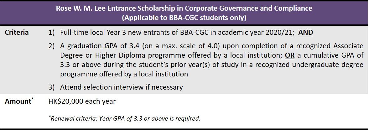 Sn-Yr Entrance Scholarship (CGC)_EN