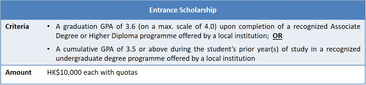 Sn-Yr Entrance Scholarship (Local)_EN