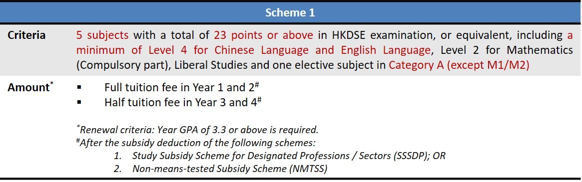 scheme1_en