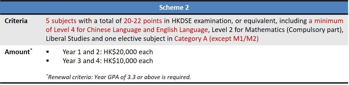 scheme2_en