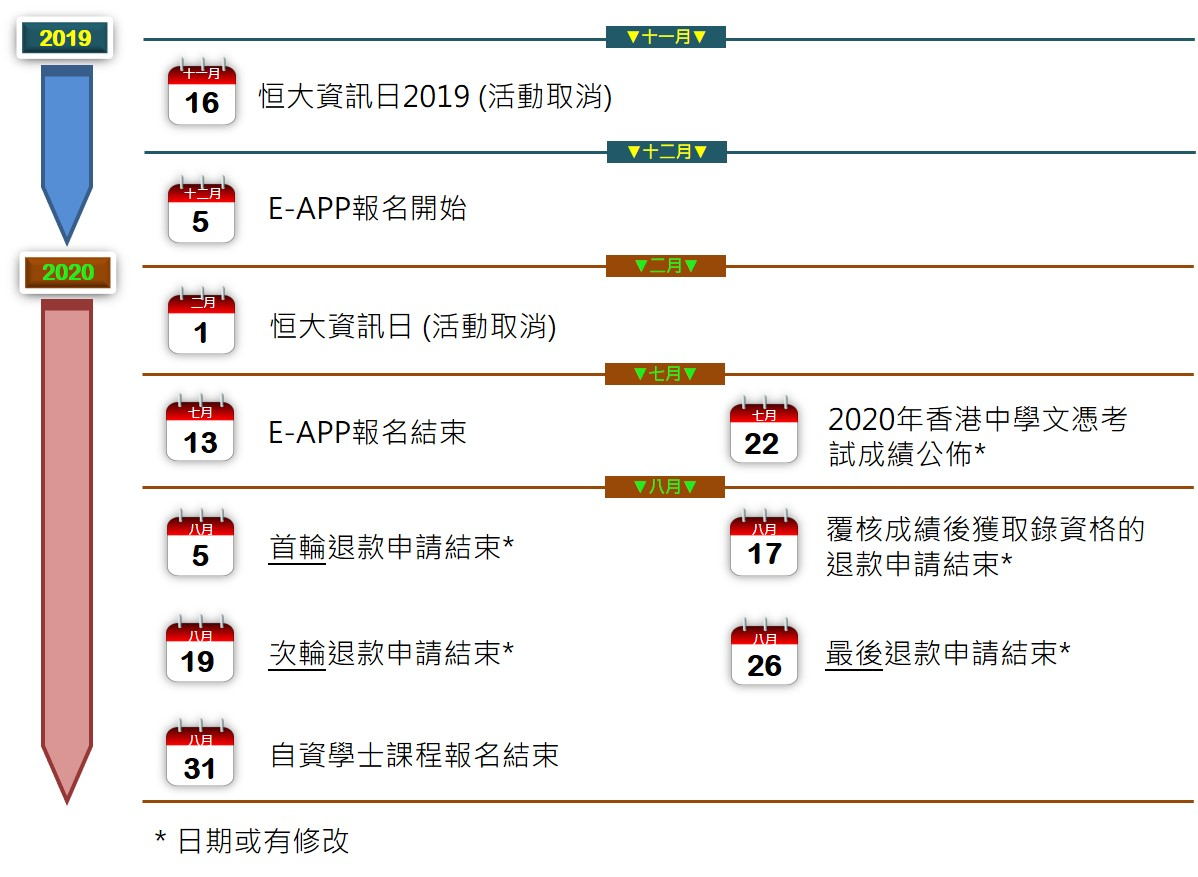 important dates_zh