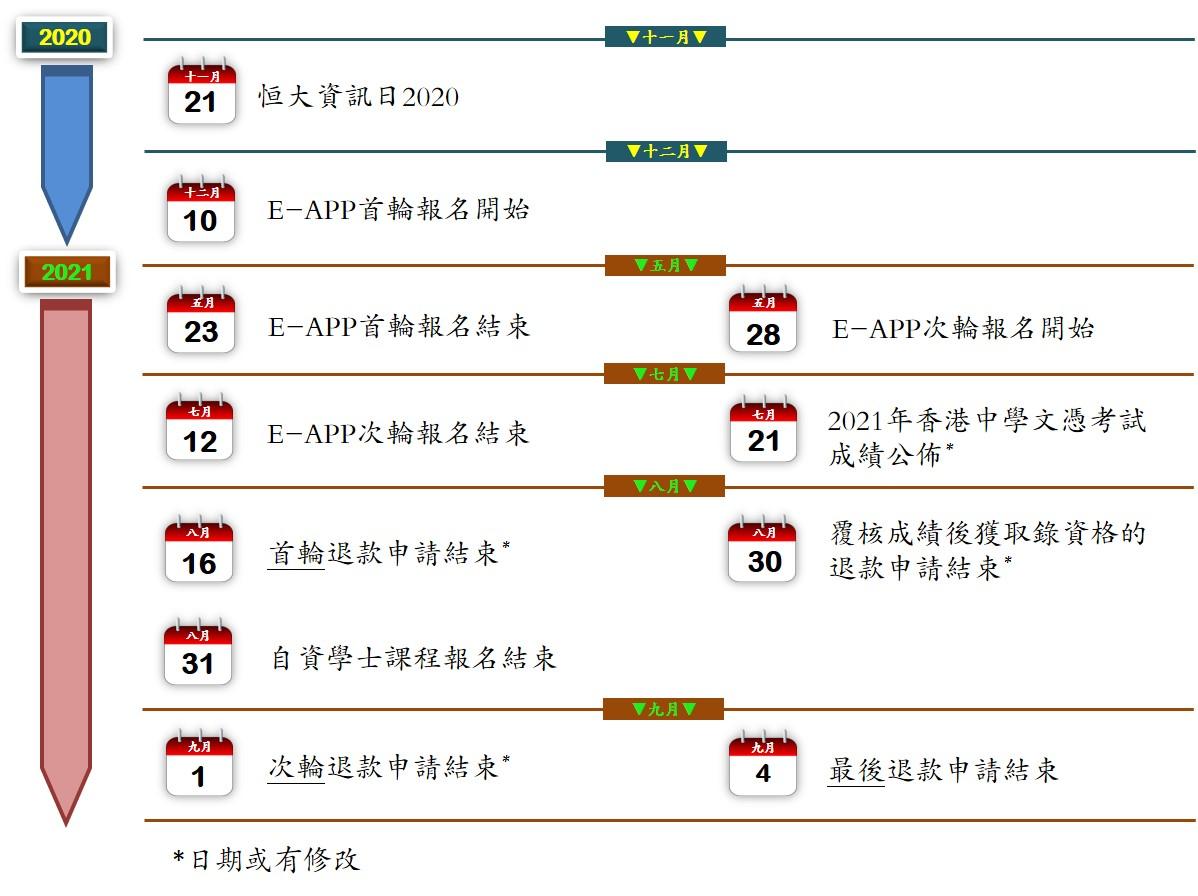 important dates_ZH_28042021