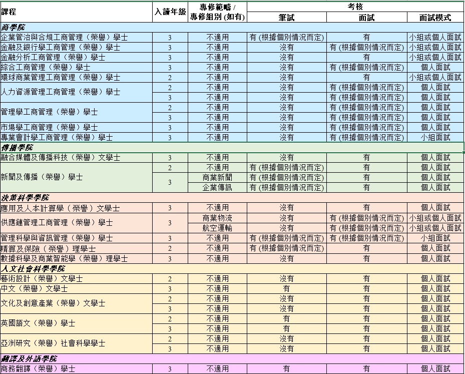 SY_Assessment_CHI_20210723