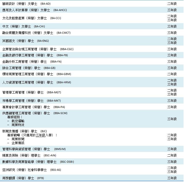 SY_Procedure_CHI_20210723
